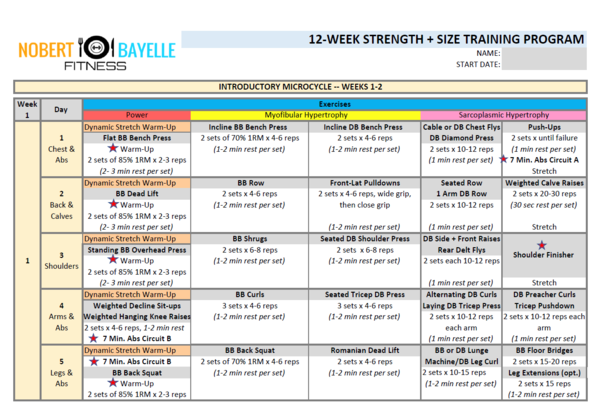 12-week Strength and Size Workout Program (Full Gym Required)
